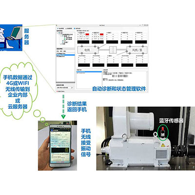 AI-based Wireless Diagnostic