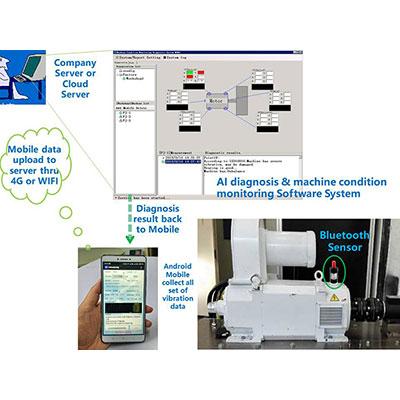 人工智能无线点检诊断系统